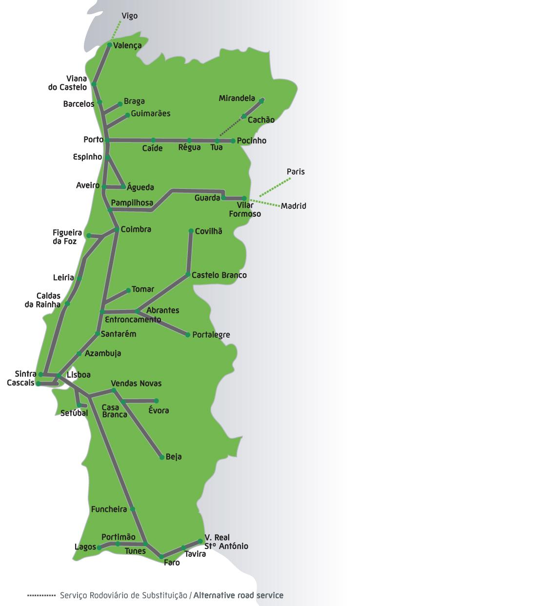 percurso_trem_portugal
