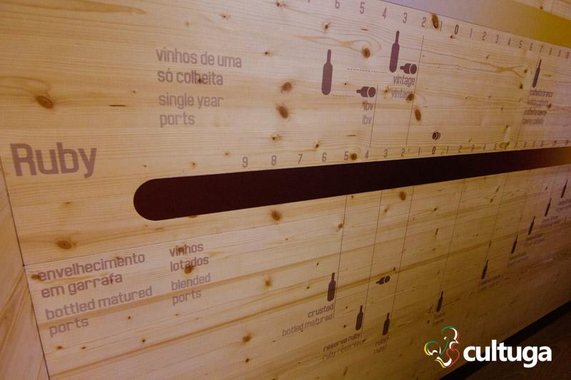 museu_do_douro_envelhecimento_vinho_do_porto_cultuga